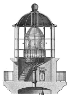 Lighthouse_lantern_room_with_Fresnel_lens