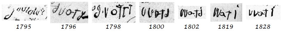 Evolution signatures Nicolas WATY