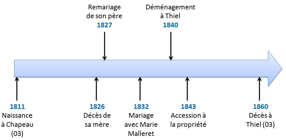 image-1231