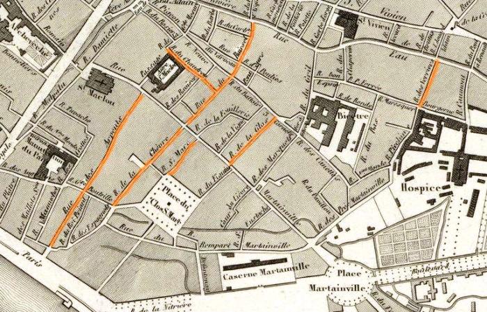 Plan du quartier Martainville avec indication des rues où ont vécu mes ancêtres - Extrait du Plan de Rouen de 1843 (source : Gallica)