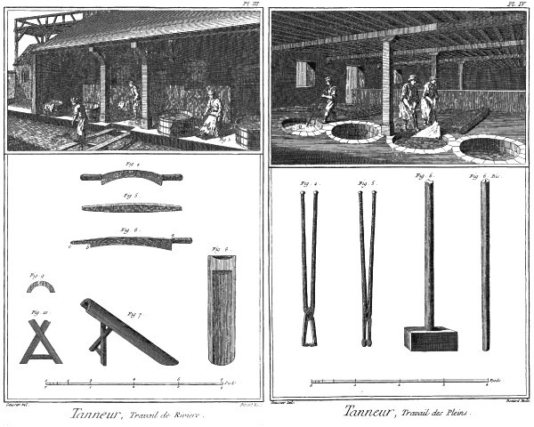 Outils du tanneur - Extrait de l'Encyclopédie de Diderot et d'Alembert (source : Gallica)