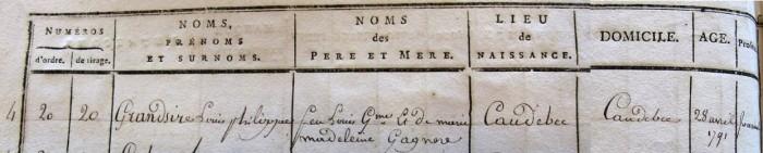 Extrait du registre de conscription du canton de Caudebec en Caux pour 1811