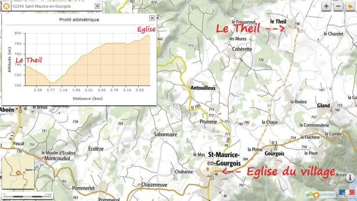 Profil altimétrique entre Le Theil et l'église de Saint Maurice en Gourgois (42)