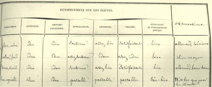 Tableaux trimestriels des élèves-maîtres de l'Ecole Normale de Metz (source : AD 57 - cote : 2 T 185)