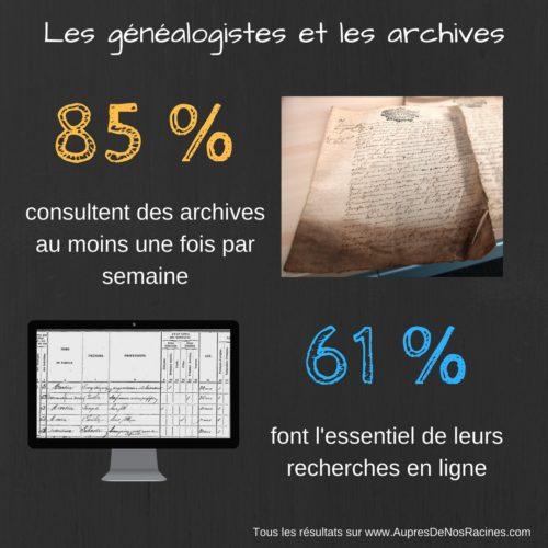Les généalogistes et les archives