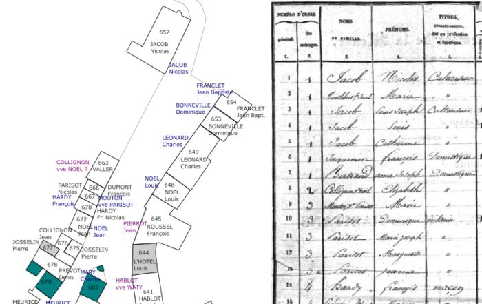 Comparaison des états de section et du recensement de 1836