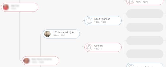 Extrait de l'arbre de ma correspondante sur MyHeritage